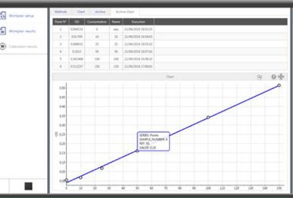máy phân tích chất lượng nước CFA futura 3