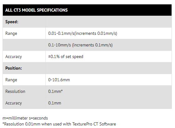 Thông số kỹ thuật của Máy phân tích cấu trúc CT3 Brookfield