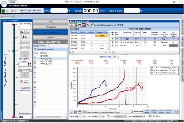 phần mềm texturepro của máy phân tích kết cấu CTX