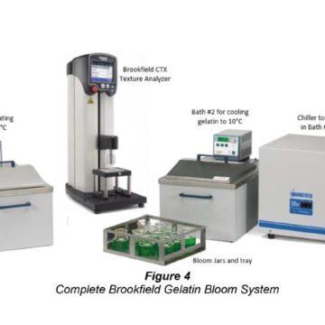 Phương pháp phân tích độ bền Bloom Gelatin